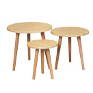Eaimor Coffee Table Set Oak