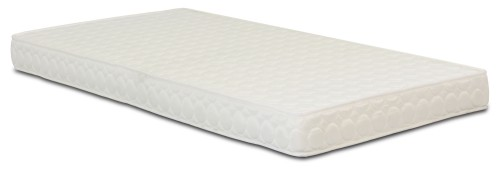 Canary Rebonded Foam Mattress